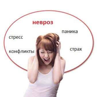 neurofob.com